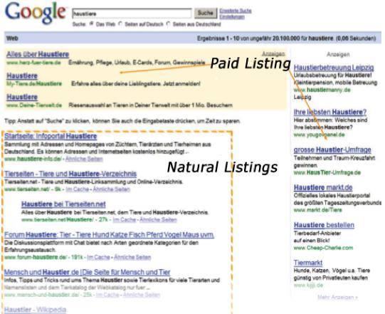 Zeigt den Unterschied zwischen Paid Listing und Natural Listing